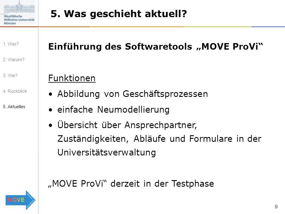 MOVEMOVE 9 5. Was geschieht aktuell.