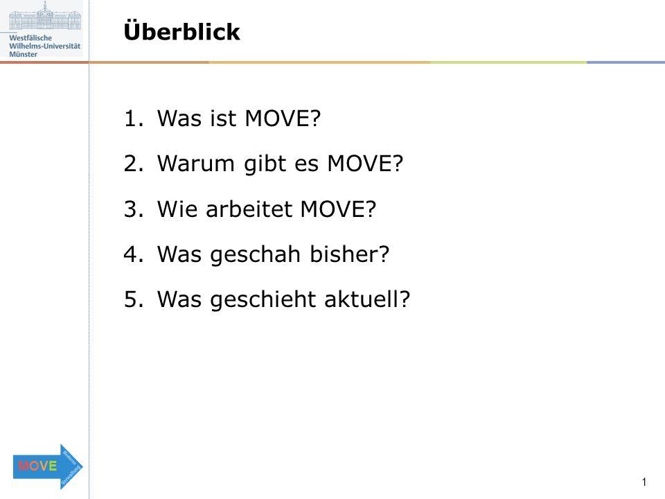 MOVEMOVE 1 1.Was ist MOVE. 2.Warum gibt es MOVE. 3.Wie arbeitet MOVE.