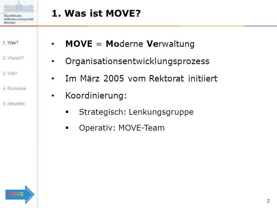 MOVEMOVE E-Mail: moveuv@uni-muenster.de 10 MOVE im Intranet
