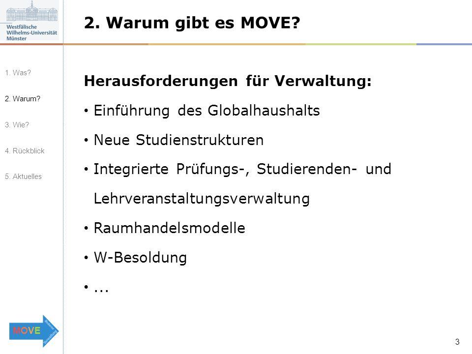 MOVEMOVE 3 2. Warum gibt es MOVE.