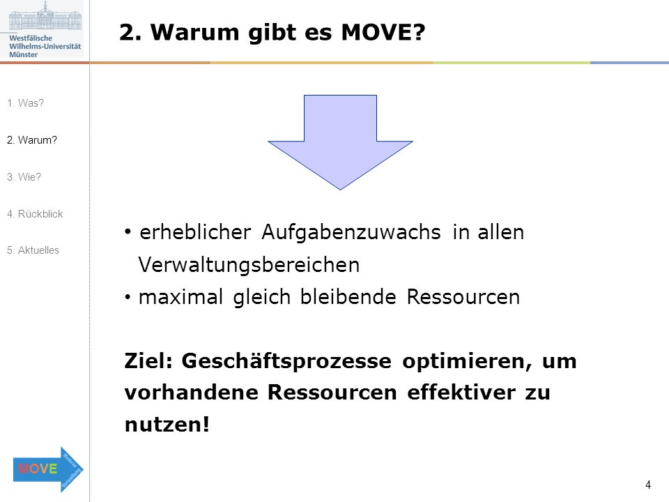 MOVEMOVE 4 2. Warum gibt es MOVE.