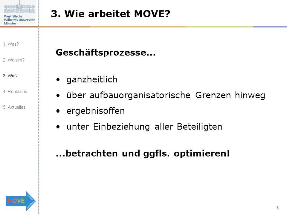 MOVEMOVE 5 3. Wie arbeitet MOVE. Geschäftsprozesse...