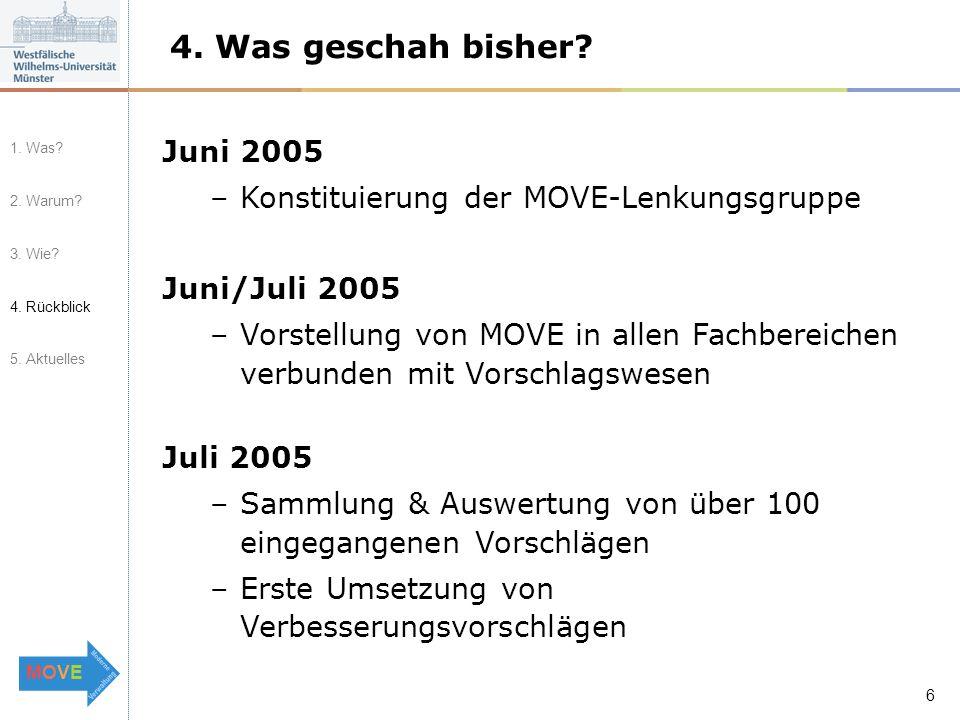 MOVEMOVE 6 Juni 2005 –Konstituierung der MOVE-Lenkungsgruppe Juni/Juli 2005 –Vorstellung von MOVE in allen Fachbereichen verbunden mit Vorschlagswesen Juli 2005 –Sammlung & Auswertung von über 100 eingegangenen Vorschlägen –Erste Umsetzung von Verbesserungsvorschlägen 4.