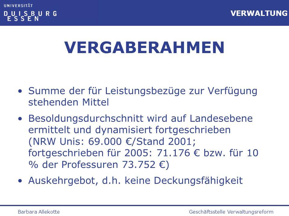 Geschäftsstelle VerwaltungsreformBarbara Allekotte VERWALTUNG VERGABERAHMEN Summe der für Leistungsbezüge zur Verfügung stehenden Mittel Besoldungsdur
