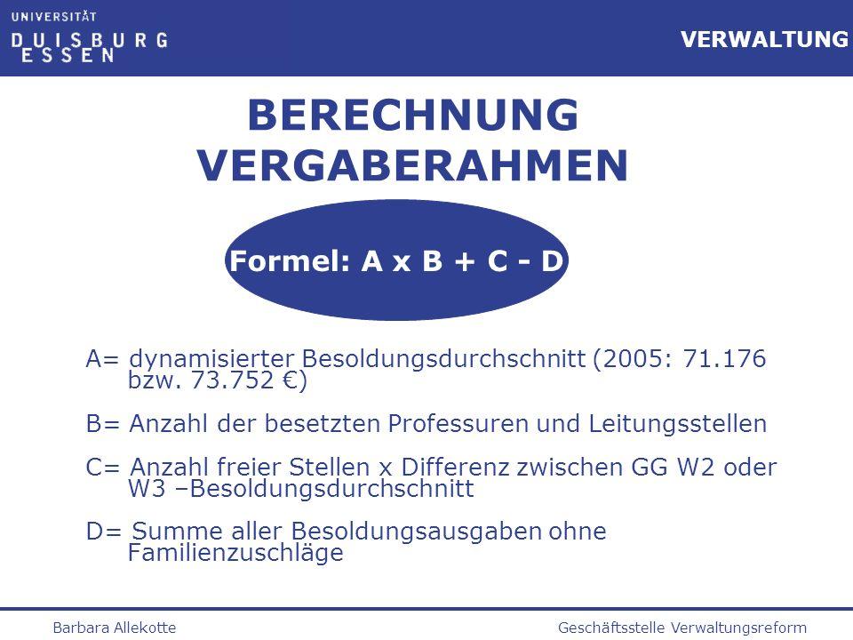 Geschäftsstelle VerwaltungsreformBarbara Allekotte VERWALTUNG BERECHNUNG VERGABERAHMEN A= dynamisierter Besoldungsdurchschnitt (2005: 71.176 bzw. 73.7