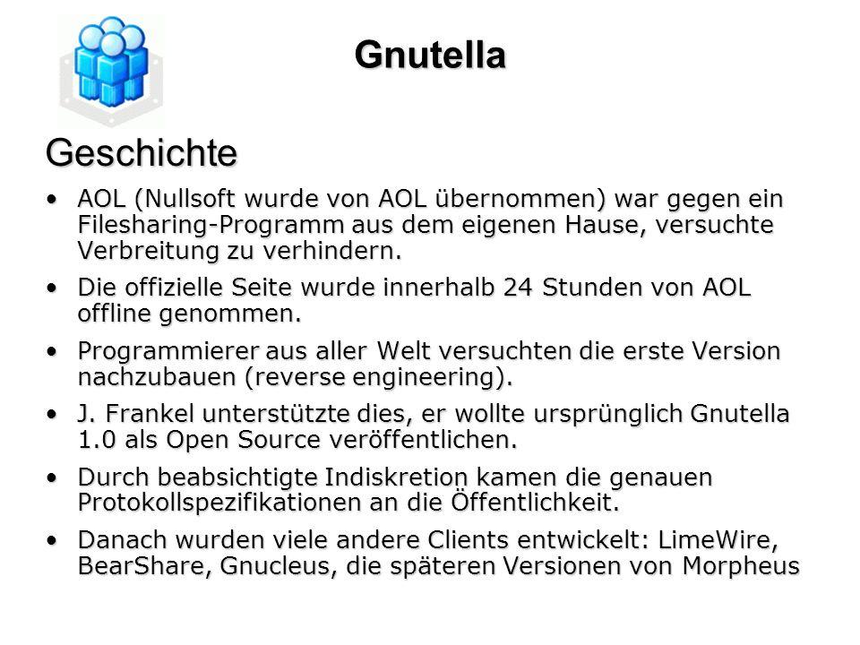 GnutellaGeschichte AOL (Nullsoft wurde von AOL übernommen) war gegen ein Filesharing-Programm aus dem eigenen Hause, versuchte Verbreitung zu verhinde