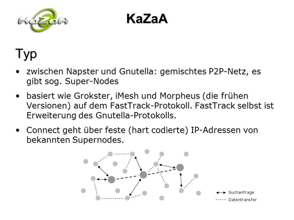 KaZaATyp zwischen Napster und Gnutella: gemischtes P2P-Netz, es gibt sog. Super-Nodeszwischen Napster und Gnutella: gemischtes P2P-Netz, es gibt sog.