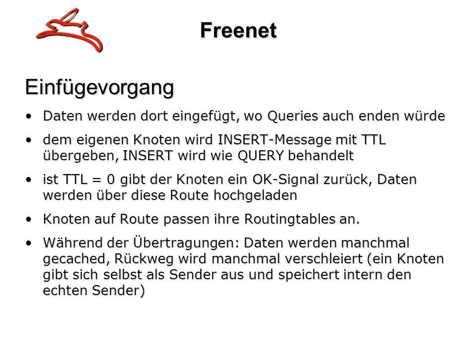 FreenetEinfügevorgang Daten werden dort eingefügt, wo Queries auch enden würdeDaten werden dort eingefügt, wo Queries auch enden würde dem eigenen Kno