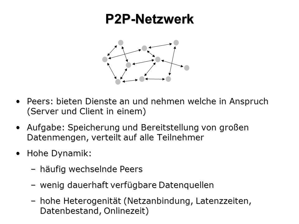 P2P-Netzwerk Peers: bieten Dienste an und nehmen welche in Anspruch (Server und Client in einem)Peers: bieten Dienste an und nehmen welche in Anspruch