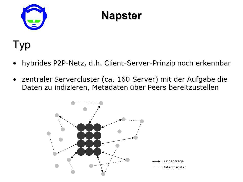 NapsterTyp hybrides P2P-Netz, d.h. Client-Server-Prinzip noch erkennbarhybrides P2P-Netz, d.h. Client-Server-Prinzip noch erkennbar zentraler Servercl