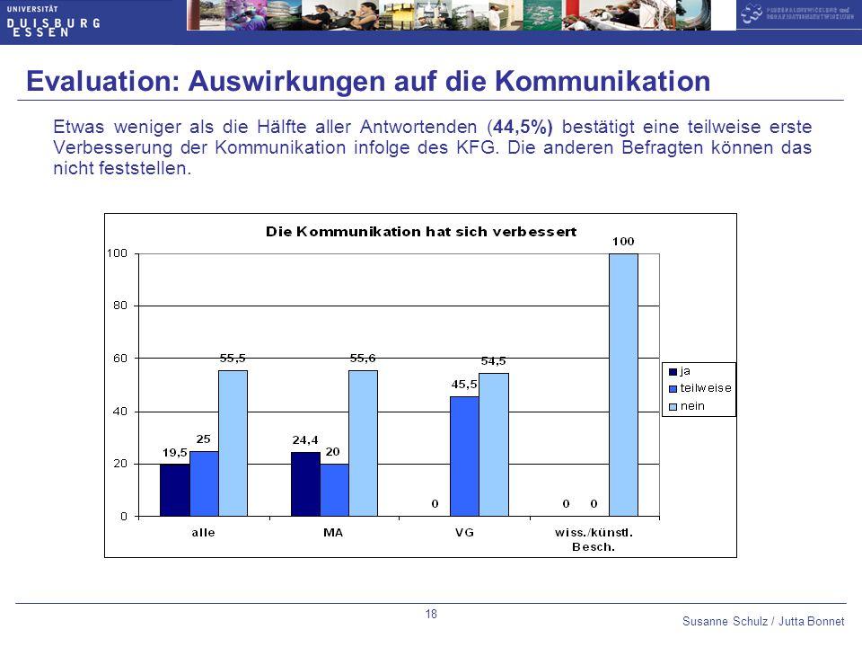 Susanne Schulz / Jutta Bonnet Optional slide number: 14pt Arial Bold,blue Datum 10pt Arial,blue Untertitel 14pt Arial Bold,blue Thema des Vortrags 10p