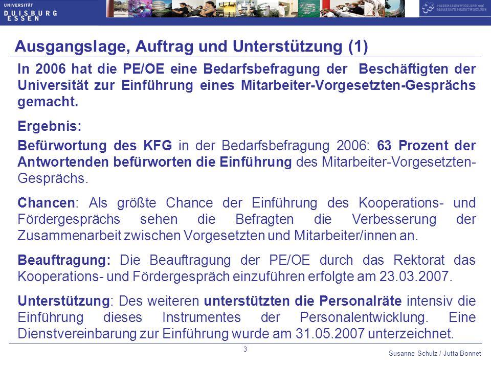 Susanne Schulz / Jutta Bonnet Optional slide number: 14pt Arial Bold,blue Datum 10pt Arial,blue Untertitel 14pt Arial Bold,blue Thema des Vortrags 10pt Arial,blue 14 Evaluation - Der persönliche Eindruck vom Gespräch In einer offenen Frage konnte der persönliche Eindruck vom Gespräch ausführlich beschrieben werden.