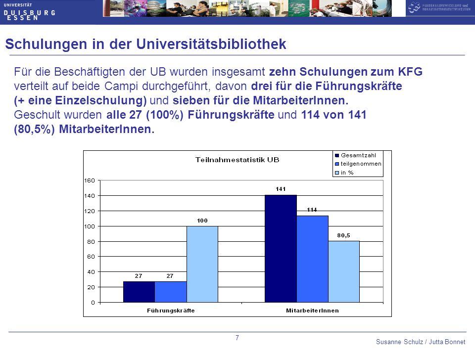 Susanne Schulz / Jutta Bonnet Optional slide number: 14pt Arial Bold,blue Datum 10pt Arial,blue Untertitel 14pt Arial Bold,blue Thema des Vortrags 10pt Arial,blue 8 In der Rückschau auf die Schulungen nach Durchführung der KFG bewerten 40,4% der Teilnehmenden an der Befragung diese als sehr hilfreich für das KFG.