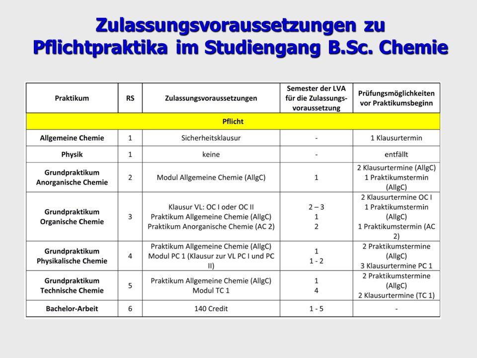 Zulassungsvoraussetzungen zu Pflichtpraktika im Studiengang B.Sc. Chemie