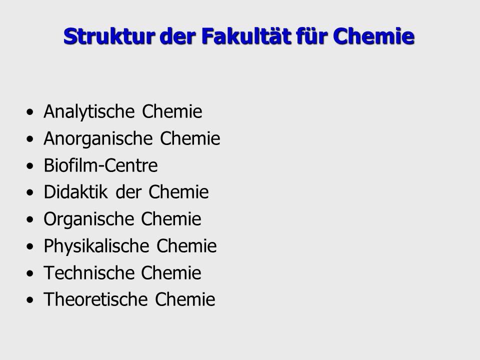 Struktur der Fakultät für Chemie Analytische Chemie Anorganische Chemie Biofilm-Centre Didaktik der Chemie Organische Chemie Physikalische Chemie Tech