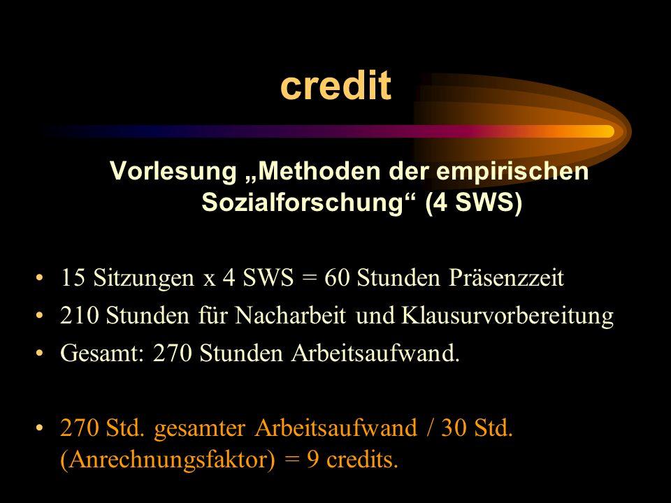 credit Vorlesung Methoden der empirischen Sozialforschung (4 SWS) 15 Sitzungen x 4 SWS = 60 Stunden Präsenzzeit 210 Stunden für Nacharbeit und Klausur