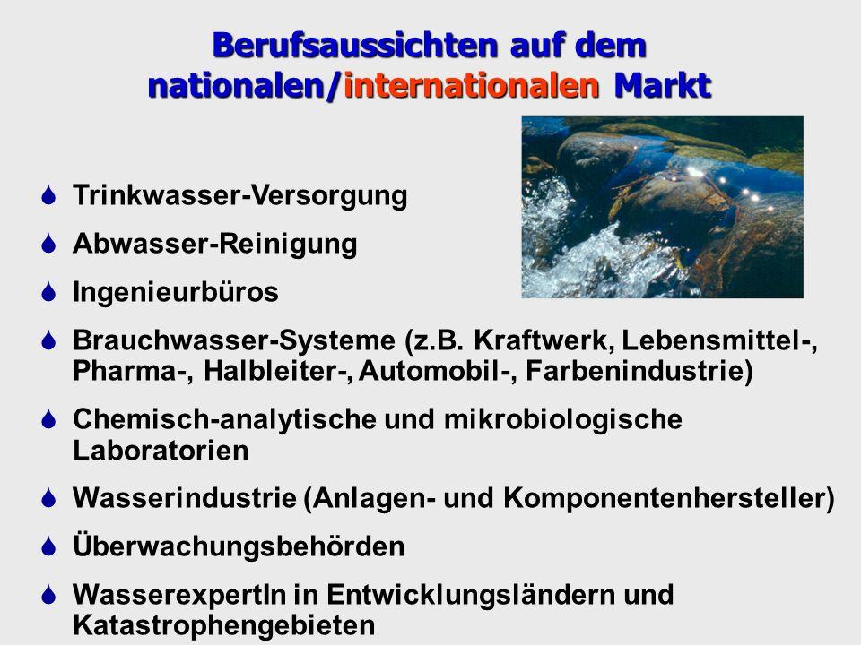 Trinkwasser-Versorgung Abwasser-Reinigung Ingenieurbüros Brauchwasser-Systeme (z.B. Kraftwerk, Lebensmittel-, Pharma-, Halbleiter-, Automobil-, Farben
