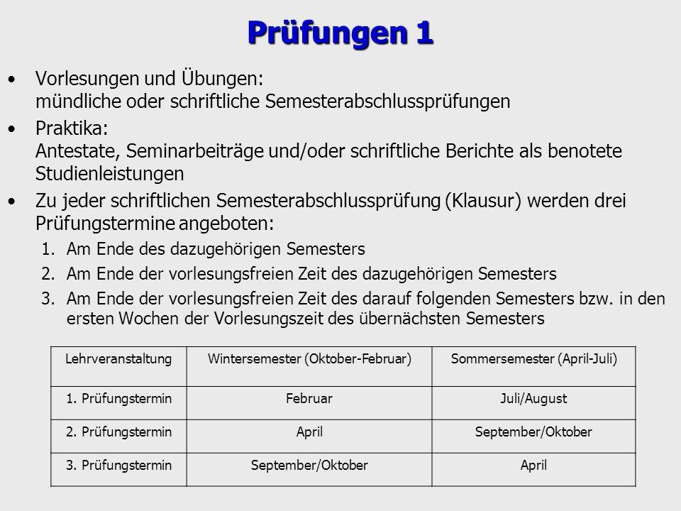 LehrveranstaltungWintersemester (Oktober-Februar)Sommersemester (April-Juli) 1. PrüfungsterminFebruarJuli/August 2. PrüfungsterminAprilSeptember/Oktob