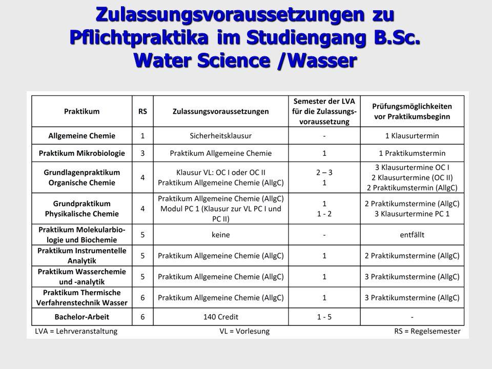 Zulassungsvoraussetzungen zu Pflichtpraktika im Studiengang B.Sc. Water Science /Wasser
