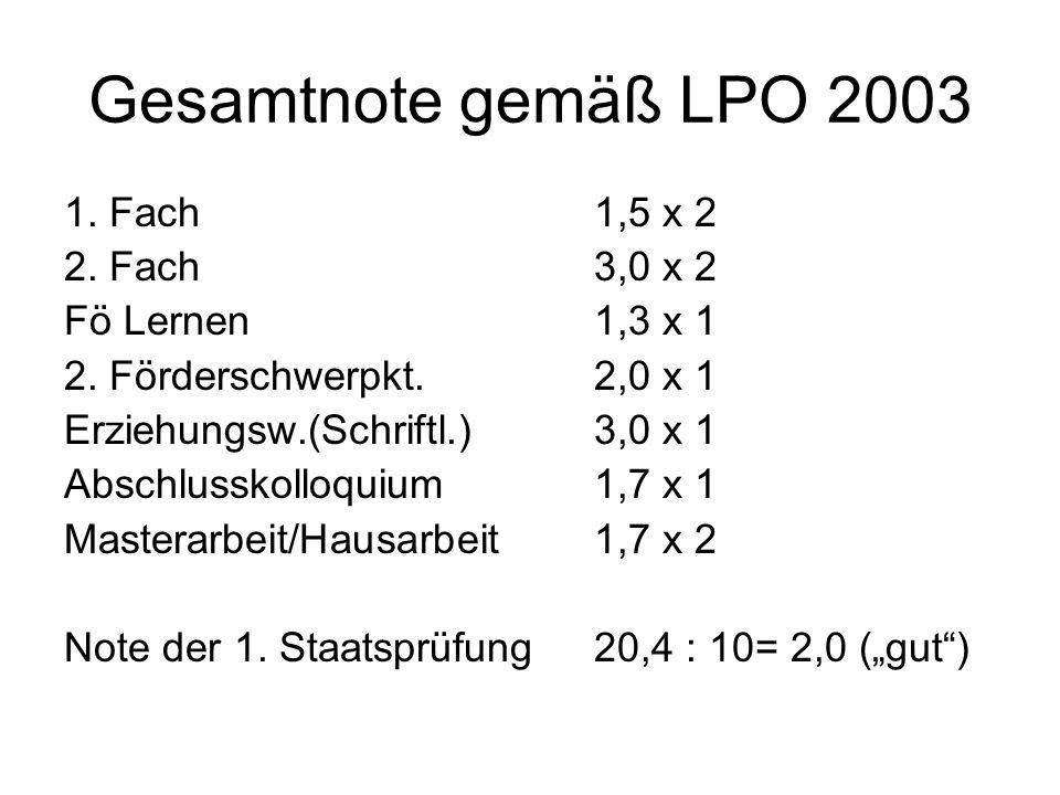Gesamtnote gemäß LPO 2003 1. Fach1,5 x 2 2. Fach3,0 x 2 Fö Lernen1,3 x 1 2. Förderschwerpkt.2,0 x 1 Erziehungsw.(Schriftl.)3,0 x 1 Abschlusskolloquium