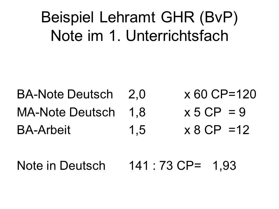Beispiel Lehramt GHR (BvP) Note im 1. Unterrichtsfach BA-Note Deutsch 2,0 x 60 CP=120 MA-Note Deutsch 1,8 x 5 CP = 9 BA-Arbeit1,5 x 8 CP =12 Note in D