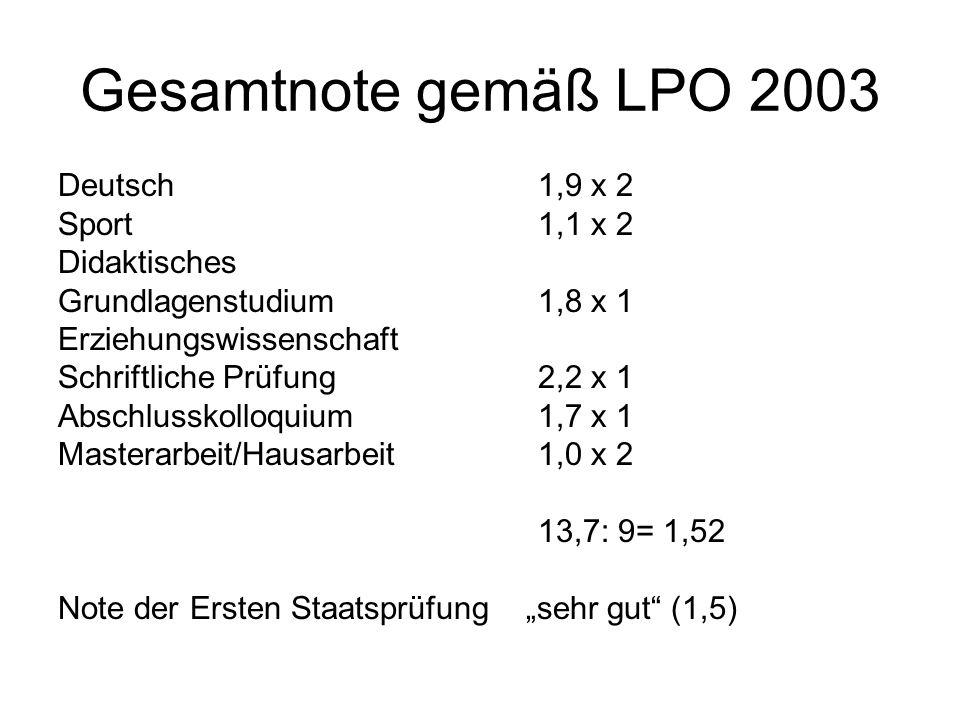 Gesamtnote gemäß LPO 2003 Deutsch1,9 x 2 Sport1,1 x 2 Didaktisches Grundlagenstudium1,8 x 1 Erziehungswissenschaft Schriftliche Prüfung2,2 x 1 Abschlu