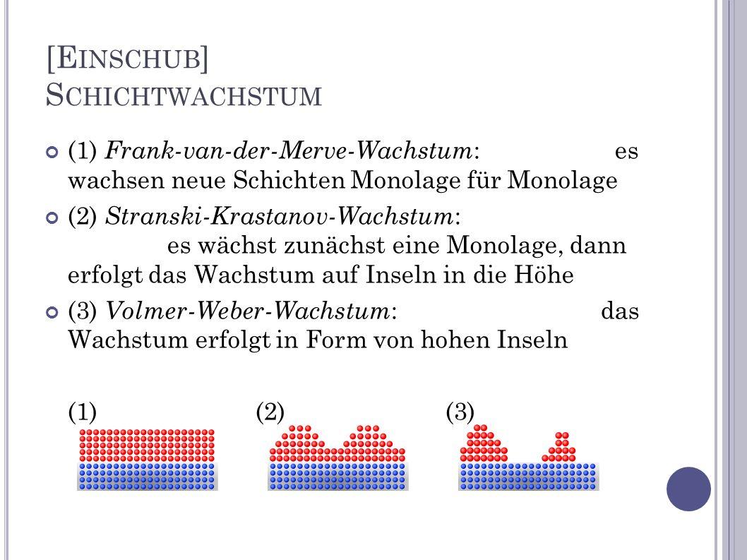 [E INSCHUB ] S CHICHTWACHSTUM (1) Frank-van-der-Merve-Wachstum : es wachsen neue Schichten Monolage für Monolage (2) Stranski-Krastanov-Wachstum : es