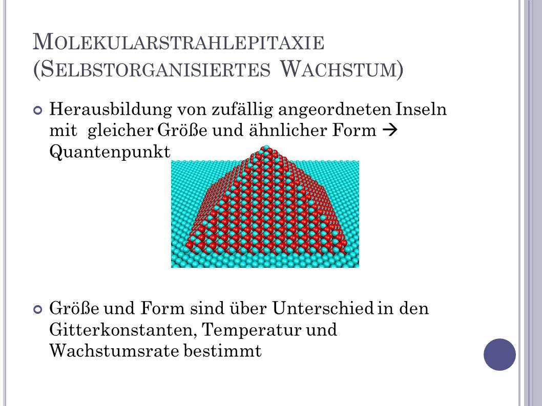 M OLEKULARSTRAHLEPITAXIE (S ELBSTORGANISIERTES W ACHSTUM ) Herausbildung von zufällig angeordneten Inseln mit gleicher Größe und ähnlicher Form Quante