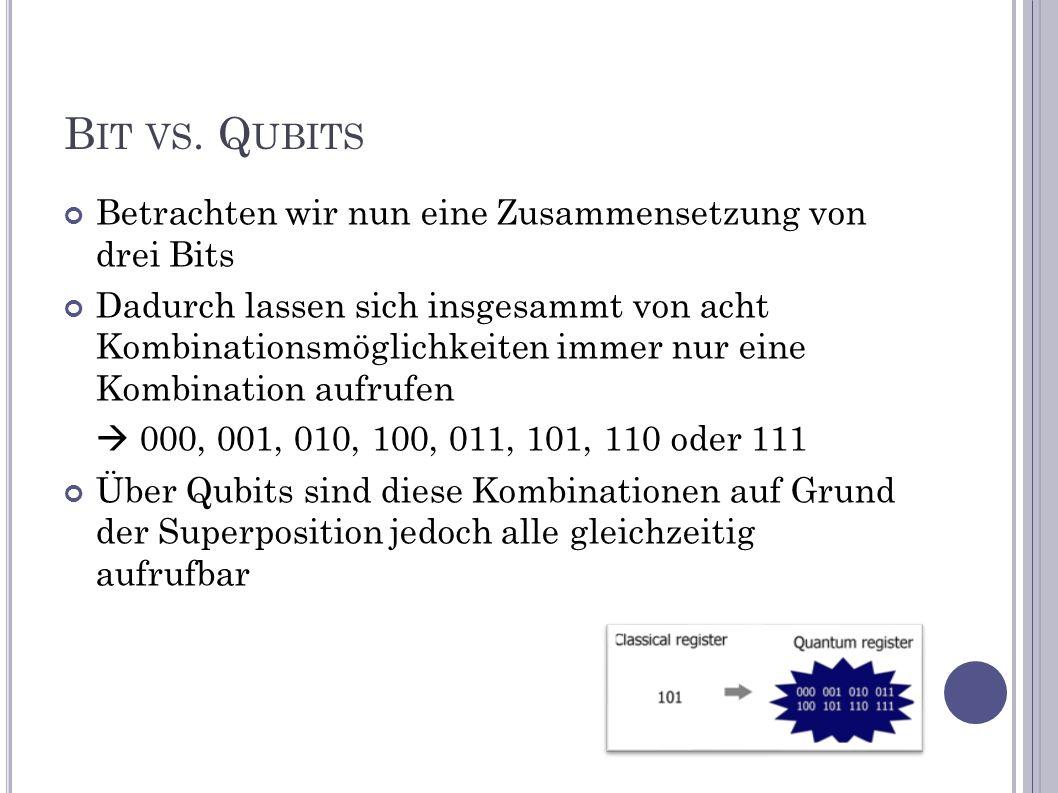 B IT VS. Q UBITS Betrachten wir nun eine Zusammensetzung von drei Bits Dadurch lassen sich insgesammt von acht Kombinationsmöglichkeiten immer nur ein