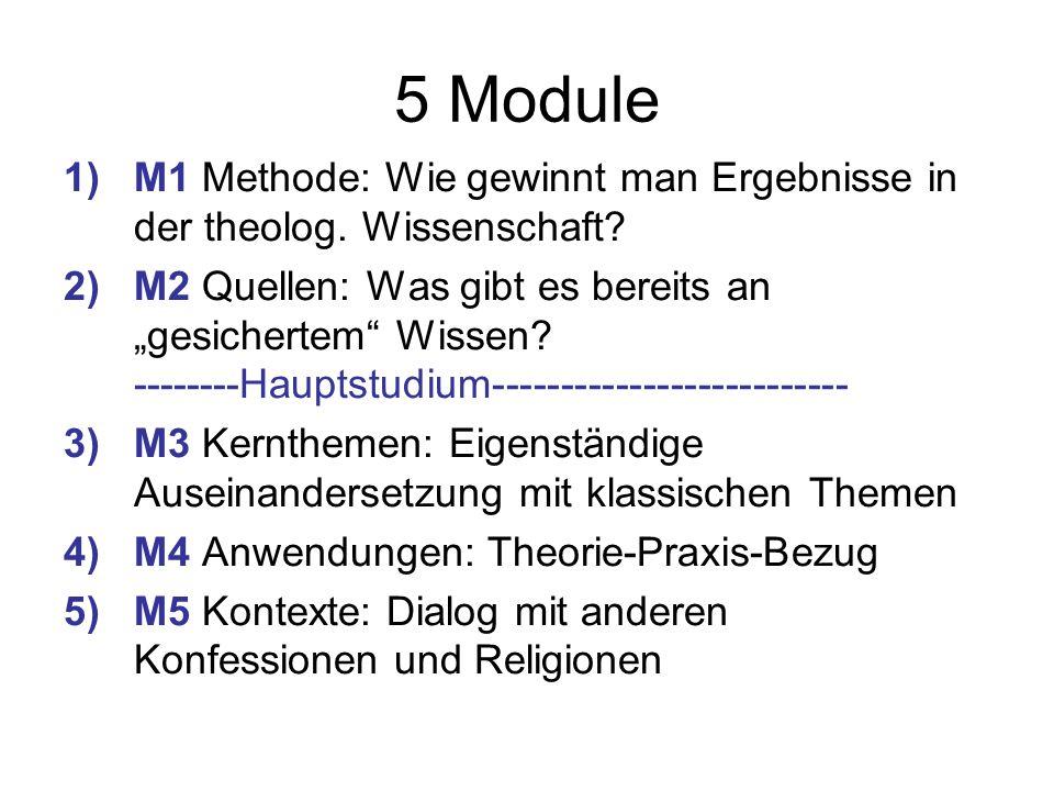 5 Module 1)M1 Methode: Wie gewinnt man Ergebnisse in der theolog. Wissenschaft? 2)M2 Quellen: Was gibt es bereits an gesichertem Wissen? --------Haupt