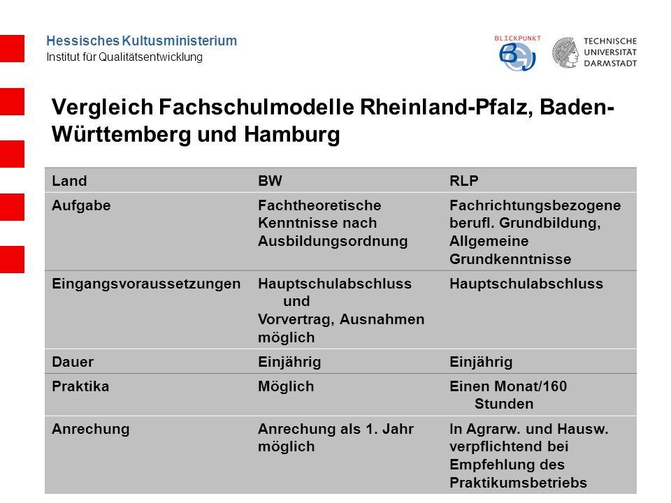 Hessisches Kultusministerium Institut für Qualitätsentwicklung LandBWRLP AufgabeFachtheoretische Kenntnisse nach Ausbildungsordnung Fachrichtungsbezogene berufl.