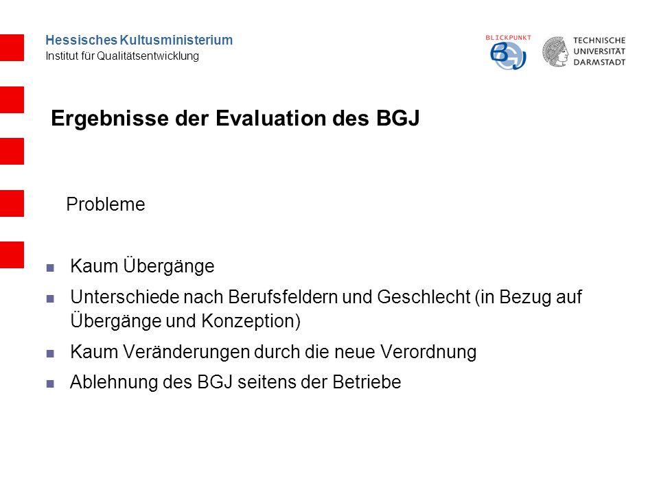Hessisches Kultusministerium Institut für Qualitätsentwicklung Lehrereinschätzungen: Übergang in eine verkürzte Ausbildung über die Berufsfelder:1,5 Schüler/Klasse (< 10 %).