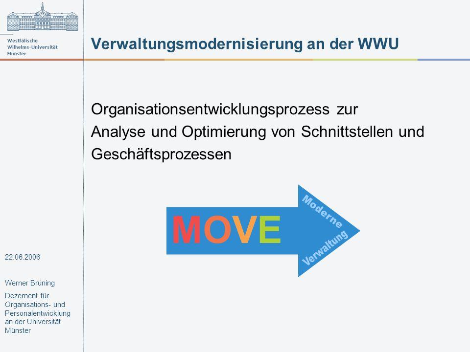 Verwaltungsmodernisierung an der WWU Organisationsentwicklungsprozess zur Analyse und Optimierung von Schnittstellen und Geschäftsprozessen MOVEMOVE 2