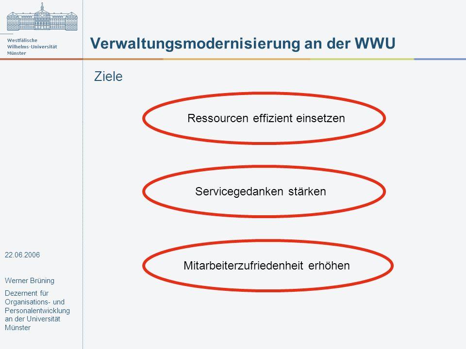Verwaltungsmodernisierung an der WWU Ressourcen effizient einsetzen Servicegedanken stärken Mitarbeiterzufriedenheit erhöhen 22.06.2006 Werner Brüning