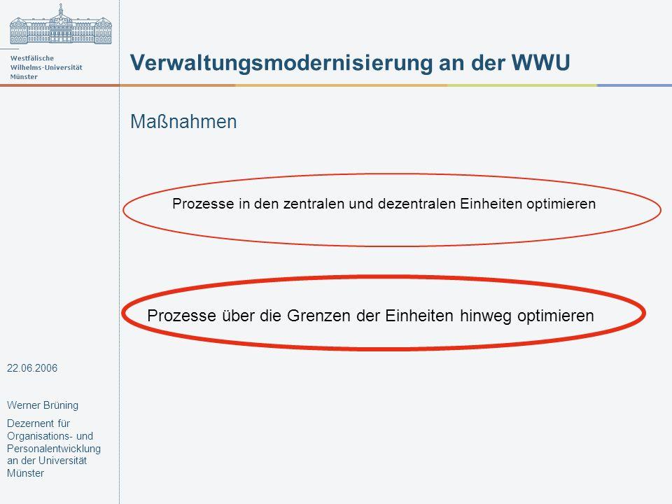Verwaltungsmodernisierung an der WWU Maßnahmen Prozesse über die Grenzen der Einheiten hinweg optimieren Prozesse in den zentralen und dezentralen Ein