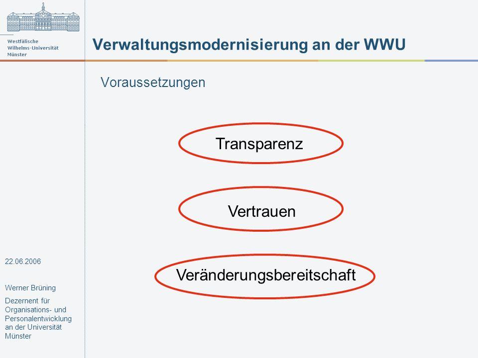 Verwaltungsmodernisierung an der WWU Voraussetzungen Transparenz Vertrauen Veränderungsbereitschaft 22.06.2006 Werner Brüning Dezernent für Organisati