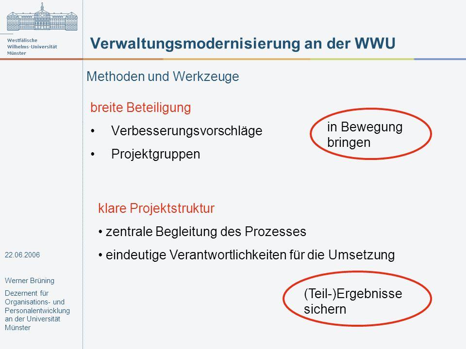 Verwaltungsmodernisierung an der WWU breite Beteiligung Verbesserungsvorschläge Projektgruppen klare Projektstruktur zentrale Begleitung des Prozesses