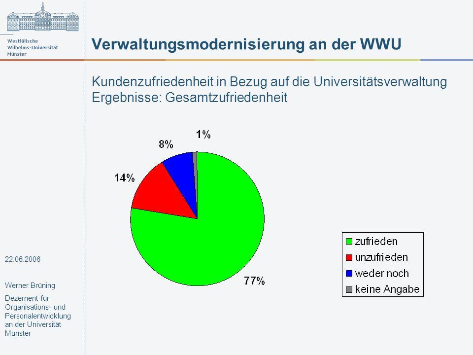 Verwaltungsmodernisierung an der WWU 22.06.2006 Werner Brüning Dezernent für Organisations- und Personalentwicklung an der Universität Münster Ergebnisse: Zufriedenheit mit der Freundlichkeit (Servicemerkmal mit den höchsten Zufriedenheitswerten)