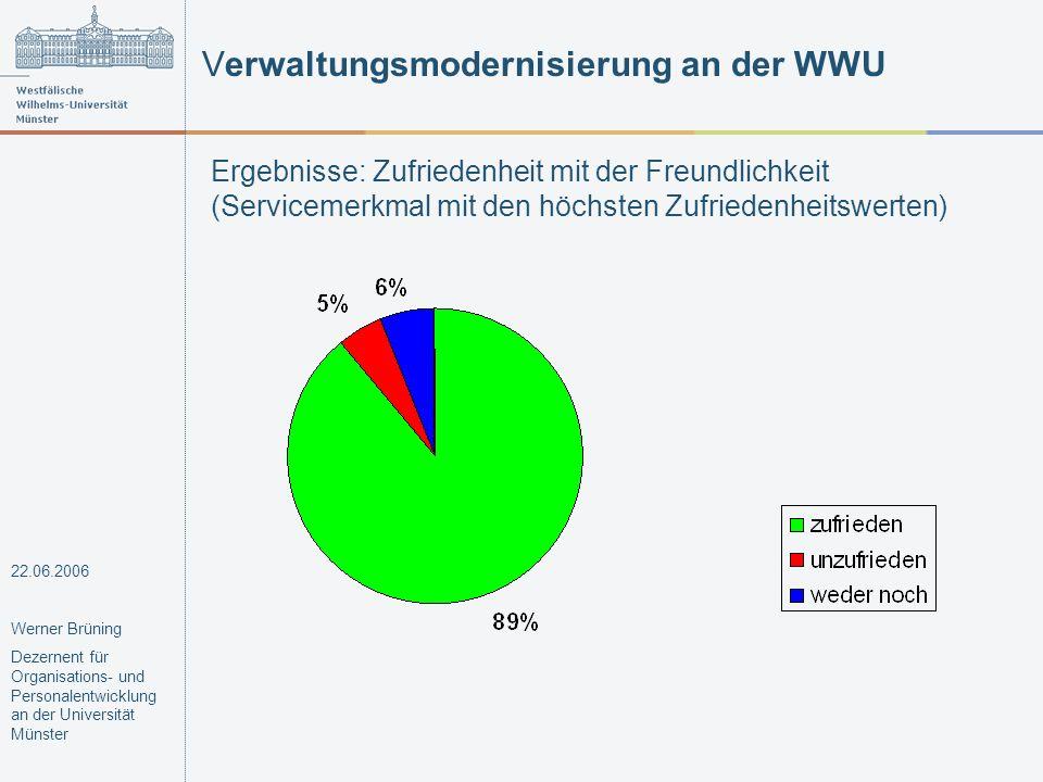 Verwaltungsmodernisierung an der WWU 22.06.2006 Werner Brüning Dezernent für Organisations- und Personalentwicklung an der Universität Münster Ergebnisse: Zufriedenheit mit der tel.