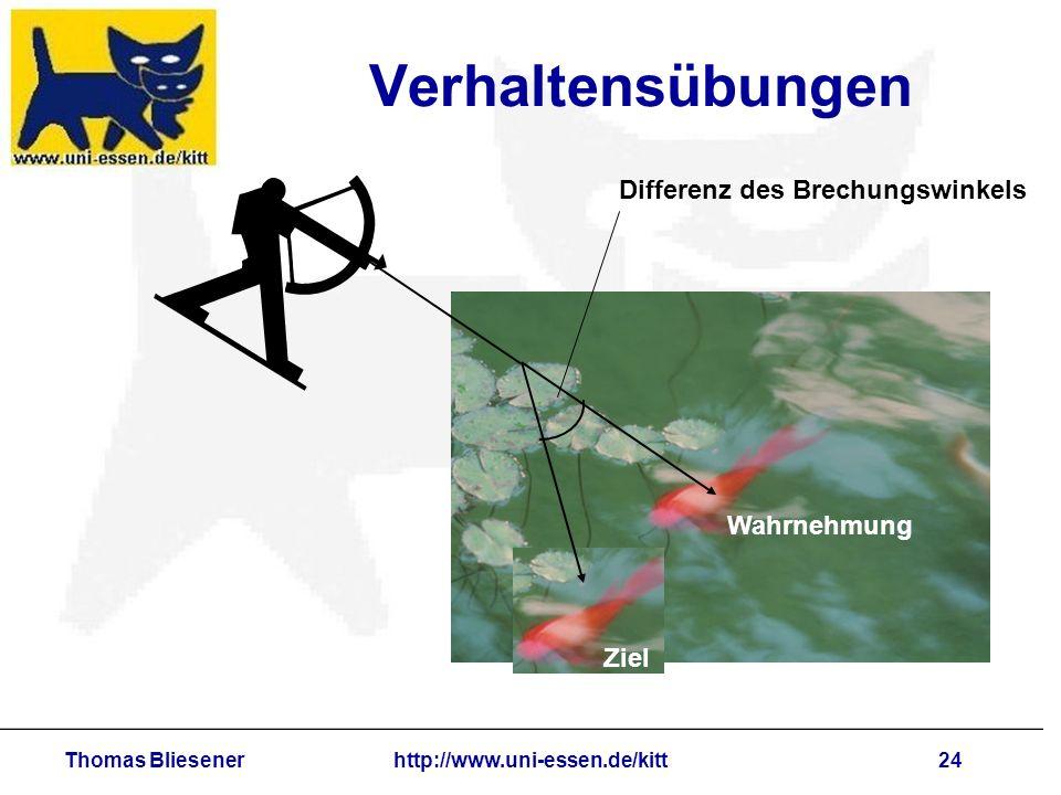 Thomas Bliesenerhttp://www.uni-essen.de/kitt24 Verhaltensübungen Wahrnehmung Ziel Differenz des Brechungswinkels