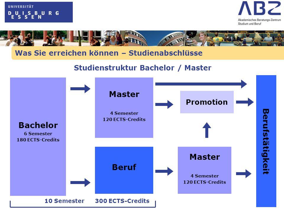 Was Sie erreichen können – Studienabschlüsse Studienstruktur Bachelor / Master Master 4 Semester 120 ECTS-Credits Beruf Berufstätigkeit Promotion Bach
