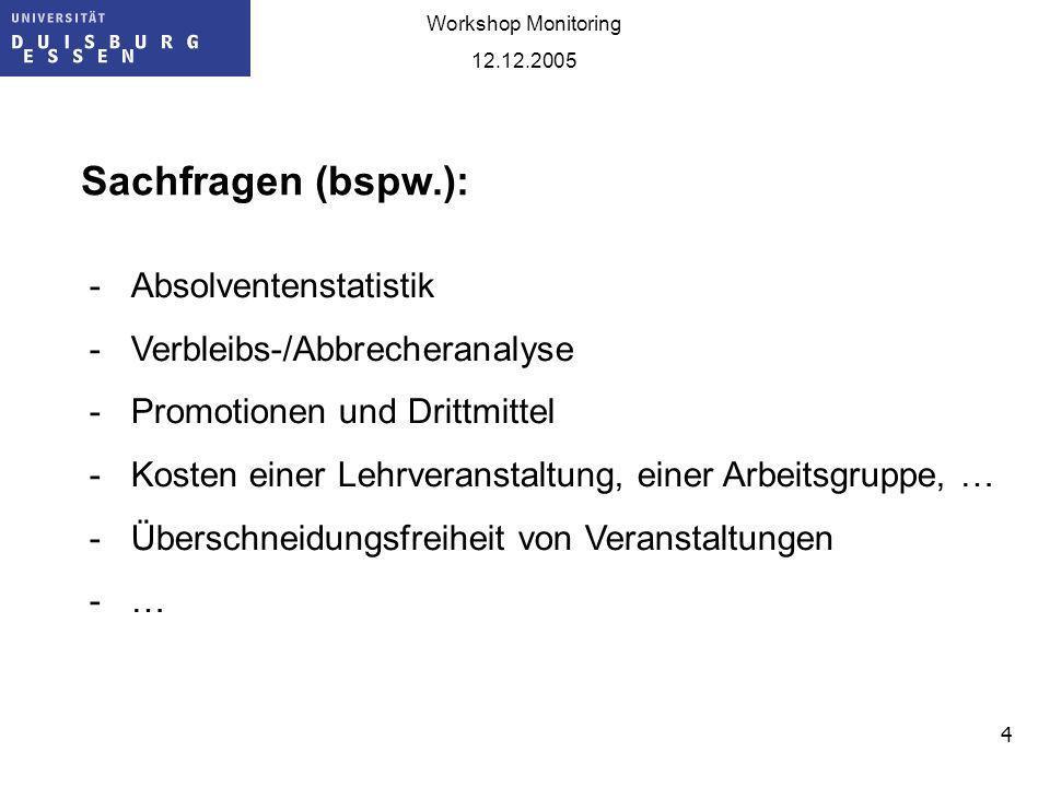 5 Workshop Monitoring 12.12.2005 Zielsetzungen des Workshops: -Informationsaustausch -Abschätzung von Wünschen, Möglichkeiten und Notwendigkeiten -(Vor-) Auswahl von Kenngrößen -Basis für Kennzahlensystem der Hochschule insgesamt und der Einheiten