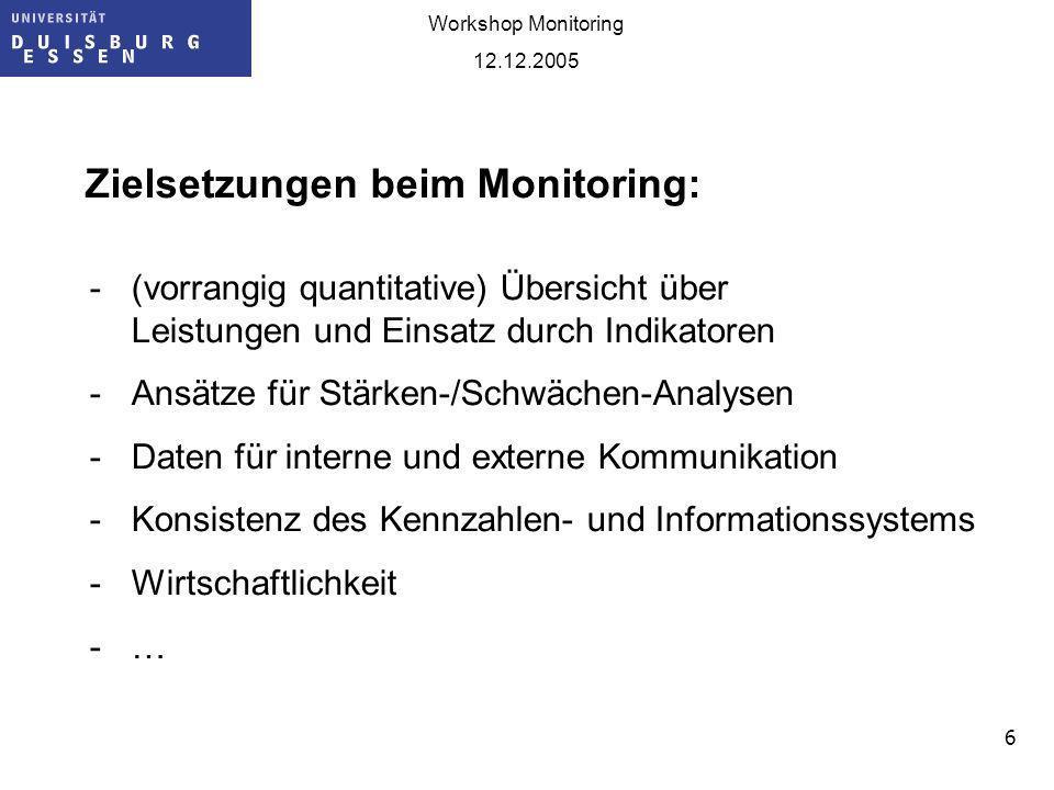 6 Workshop Monitoring 12.12.2005 Zielsetzungen beim Monitoring: -(vorrangig quantitative) Übersicht über Leistungen und Einsatz durch Indikatoren -Ansätze für Stärken-/Schwächen-Analysen -Daten für interne und externe Kommunikation -Konsistenz des Kennzahlen- und Informationssystems -Wirtschaftlichkeit -…-…