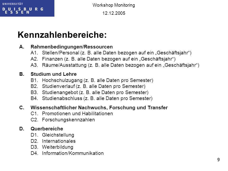 9 Workshop Monitoring 12.12.2005 Kennzahlenbereiche: A.Rahmenbedingungen/Ressourcen A1.Stellen/Personal (z.