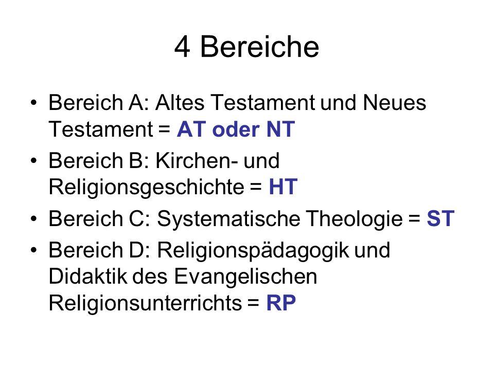 4 Bereiche Bereich A: Altes Testament und Neues Testament = AT oder NT Bereich B: Kirchen- und Religionsgeschichte = HT Bereich C: Systematische Theologie = ST Bereich D: Religionspädagogik und Didaktik des Evangelischen Religionsunterrichts = RP