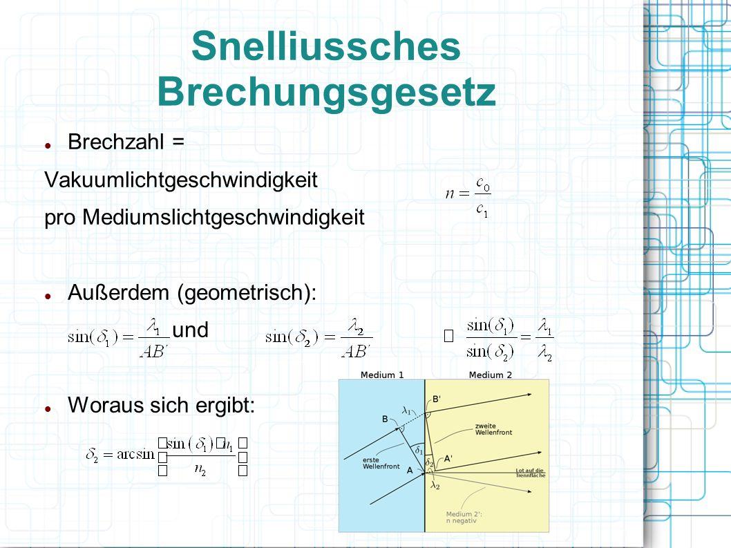 Snelliussches Brechungsgesetz Brechzahl = Vakuumlichtgeschwindigkeit pro Mediumslichtgeschwindigkeit Außerdem (geometrisch): und Woraus sich ergibt: