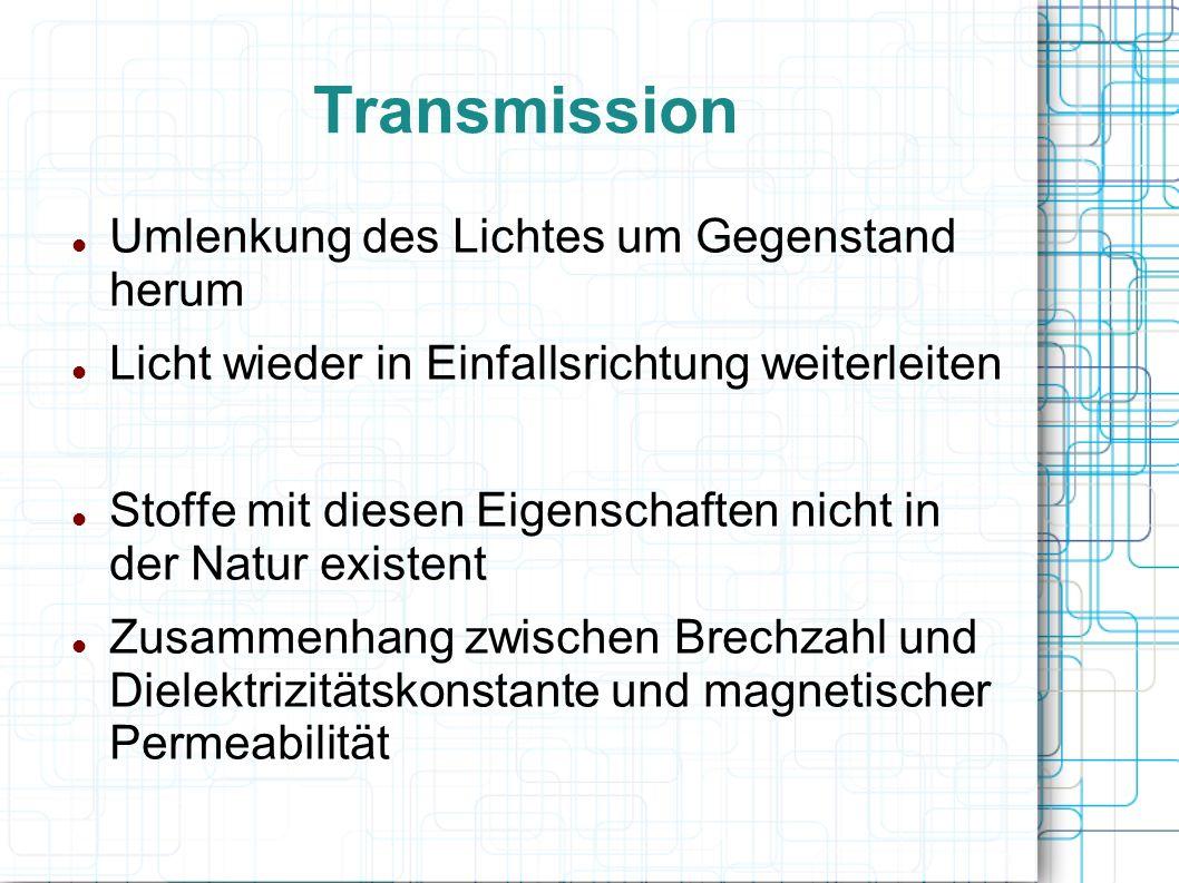 Transmission Umlenkung des Lichtes um Gegenstand herum Licht wieder in Einfallsrichtung weiterleiten Stoffe mit diesen Eigenschaften nicht in der Natu