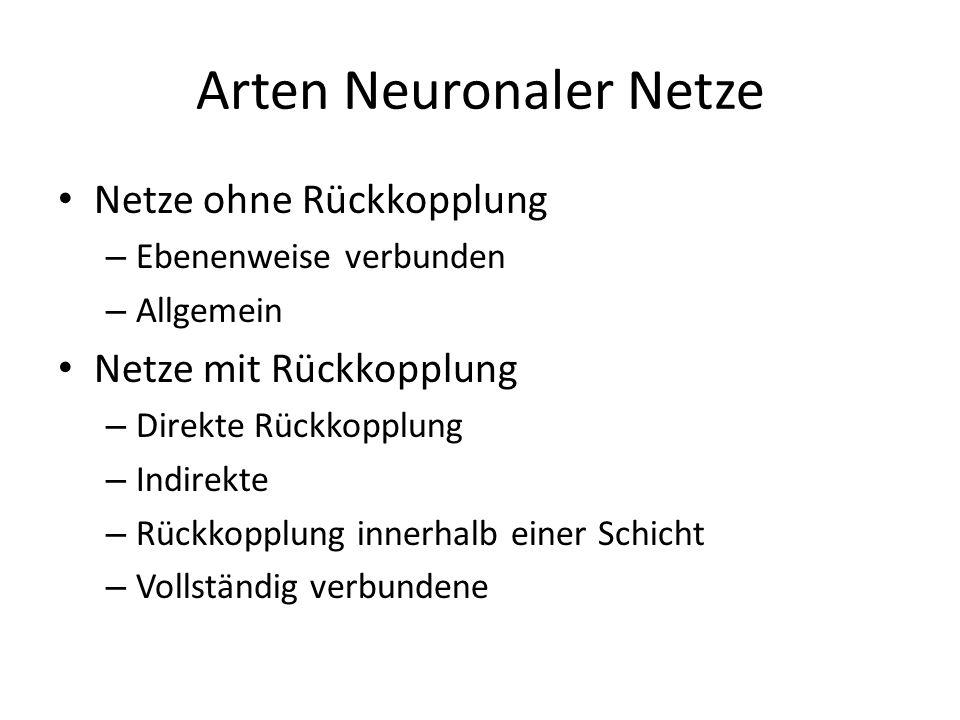 Arten Neuronaler Netze Netze ohne Rückkopplung – Ebenenweise verbunden – Allgemein Netze mit Rückkopplung – Direkte Rückkopplung – Indirekte – Rückkop