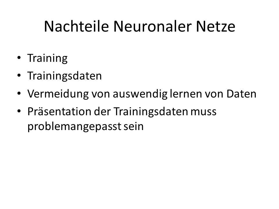 Nachteile Neuronaler Netze Training Trainingsdaten Vermeidung von auswendig lernen von Daten Präsentation der Trainingsdaten muss problemangepasst sei
