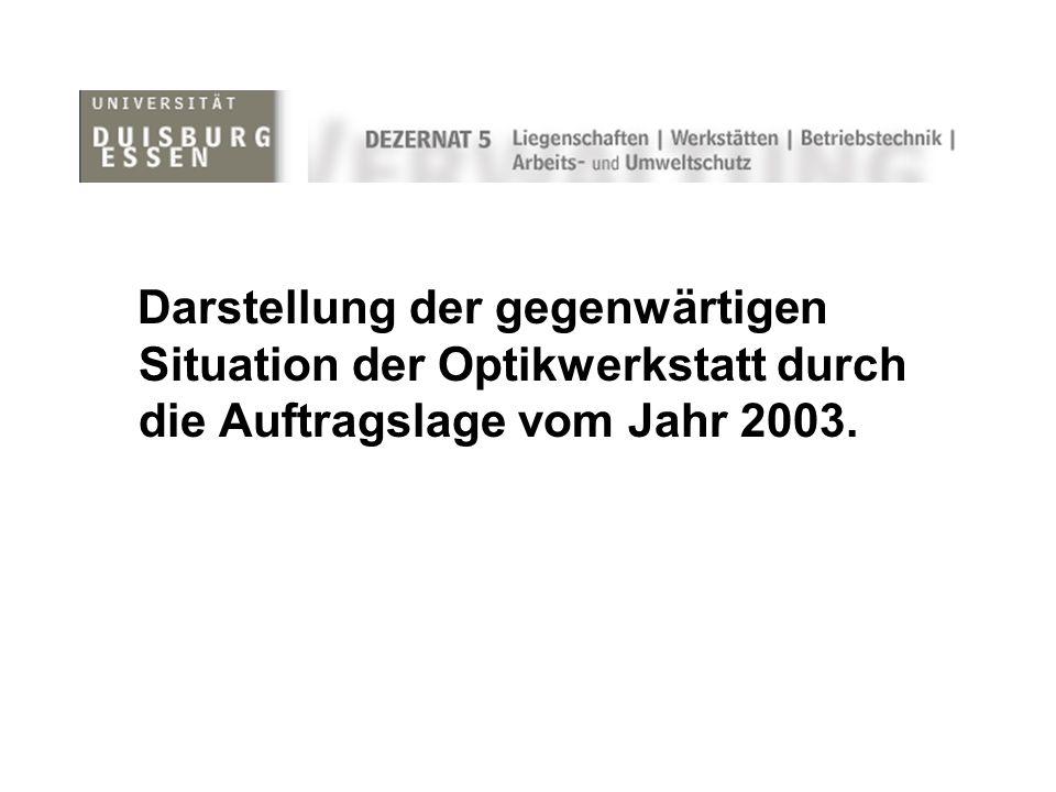 Darstellung der gegenwärtigen Situation der Optikwerkstatt durch die Auftragslage vom Jahr 2003.